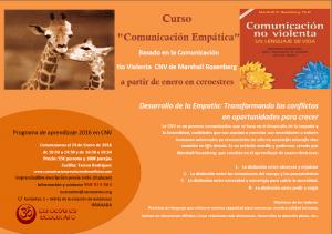 Comunicacion No Violenta[1]